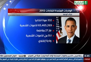 00 SaudiTV US Election 2012